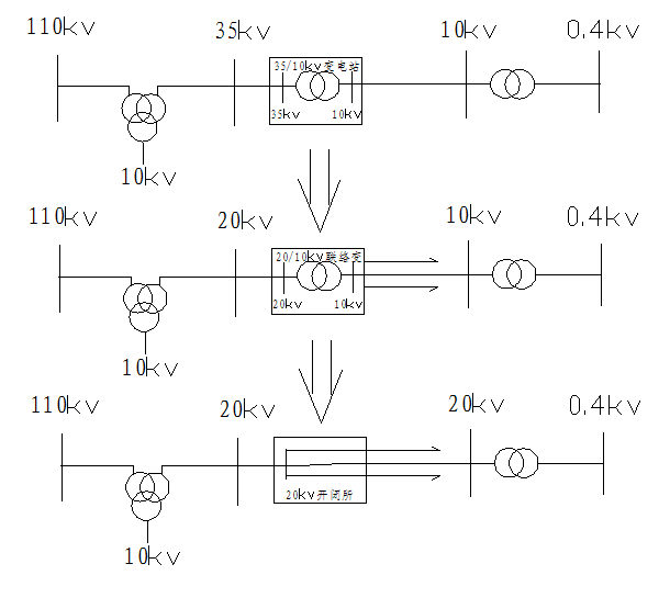 What is the system interconnection transformer
